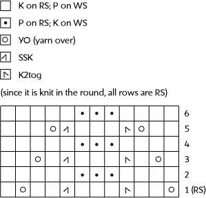 Create a Knitting Diagram from a Pattern