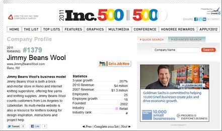 2011 Inc 5000 Ranking