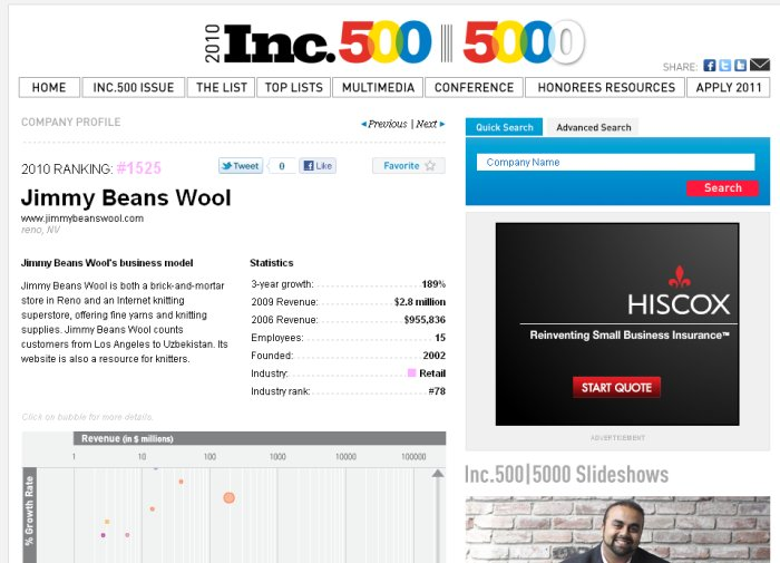 Inc Magazine - 2009 Inc. 5000 - Ranking JBW at 1,525